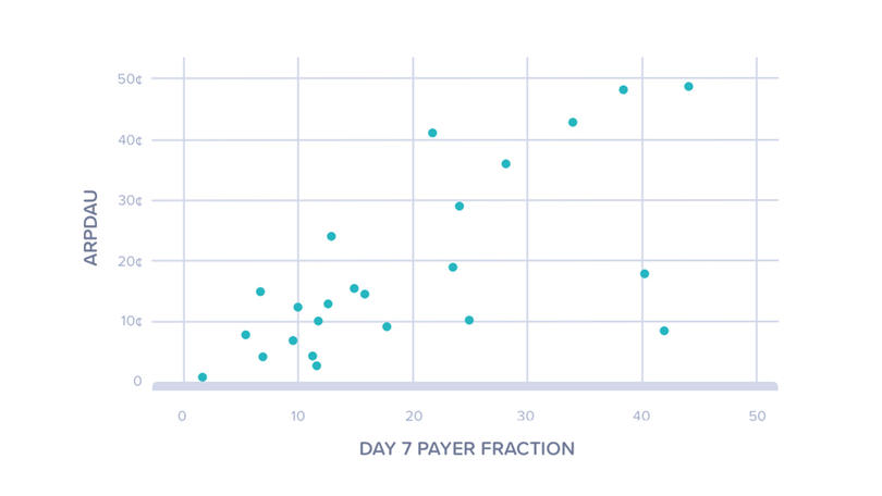 Payer fraction